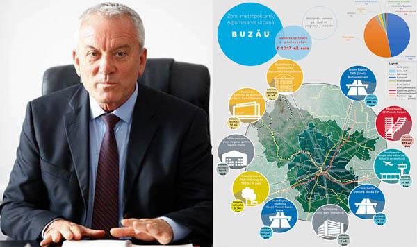 VIDEO   Ce spune primarul Toma despre proiectele strategice de infrastructură ale municipalității care ar putea primi finanțare de la Banca Mondială