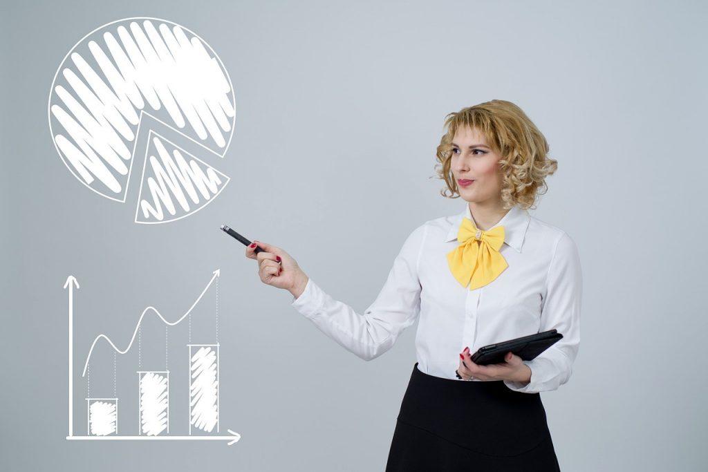 investiții și libertate financiară